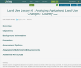 Land Use Lesson 6 : Analyzing Agricultural Land Use Changes : Country