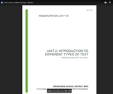 Introduction to Different Text Types