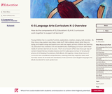 K-5 Language Arts Curriculum: K-2 Overview