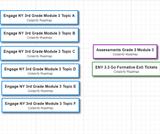 Engage NY 3rd Grade Module 3 Roadmap