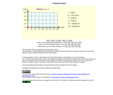 Projectile Motion  with motion diagram and velocity components