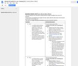 6th Grade Reading Unit - RL.6.1, RL.6.2, RI.6.1, RI.6.2