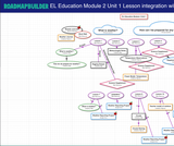 EL Education Module 2 Unit 1 Roadmap