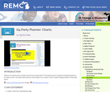 21 Things 4 Students Thing 13: Q4 Party Planner Charts