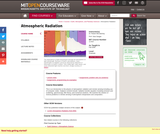 Atmospheric Radiation, Fall 2008