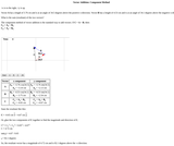 Vector Addition - Component Method